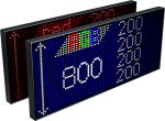 Электронное табло «Бегущая строка», модель Alpha 800 R (2840x840x120 мм)